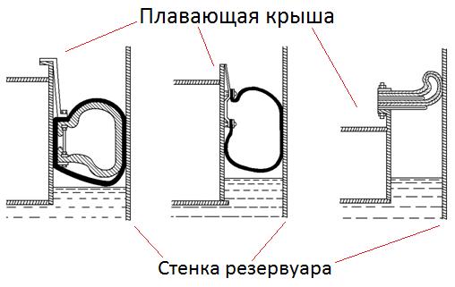 Схема механической конструкции