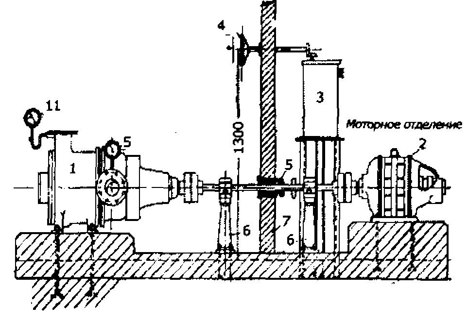 Схема размещения насосного