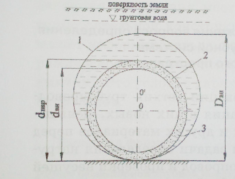 Цементный раствор для заполнения межтрубного пространства сертификат соответствия смесь бетонная