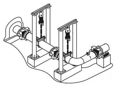 Нагрузки на опоры трубопровода
