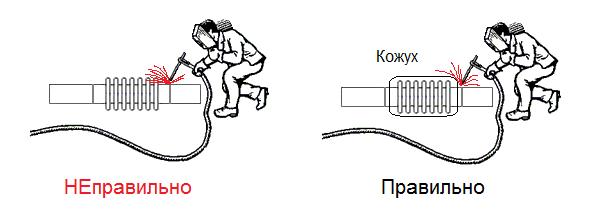 Сварка осевого сильфонного компенсатора КСО