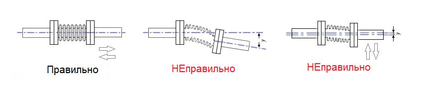 Установка Компенсатора КСО